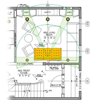 ... Design Layout For Home Theater Systems